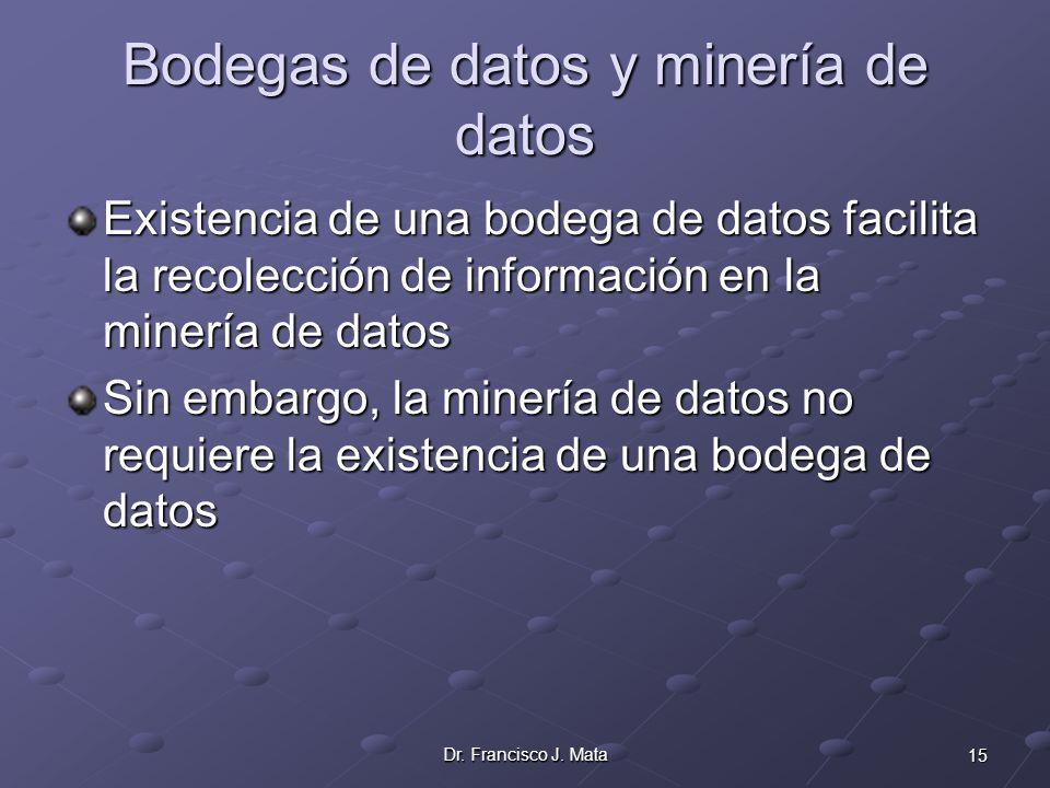 Bodegas de datos y minería de datos