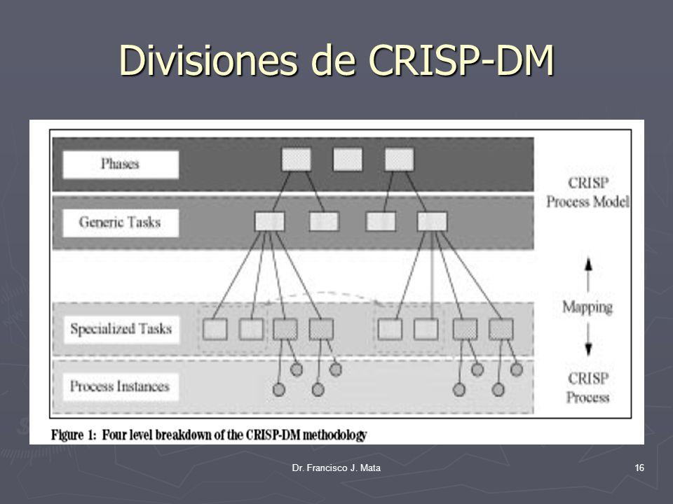 Divisiones de CRISP-DM