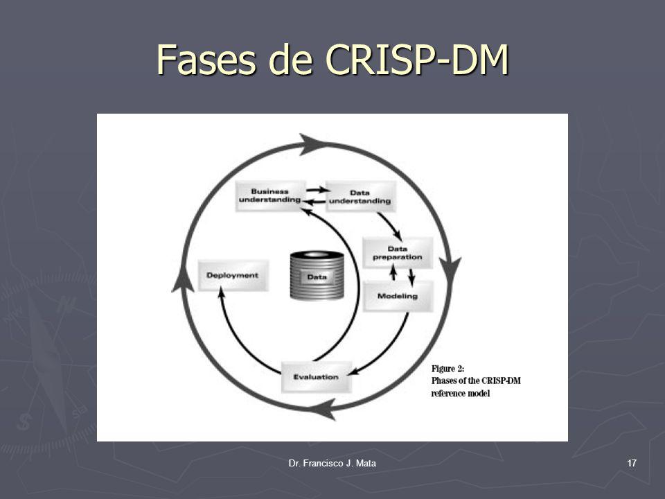 Fases de CRISP-DM Dr. Francisco J. Mata