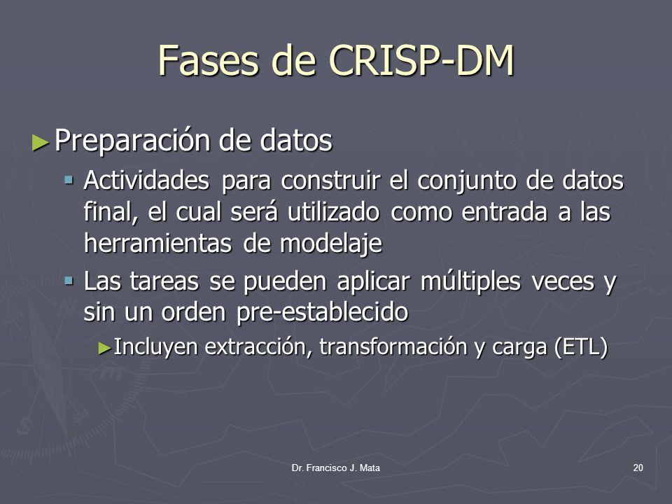 Fases de CRISP-DM Preparación de datos