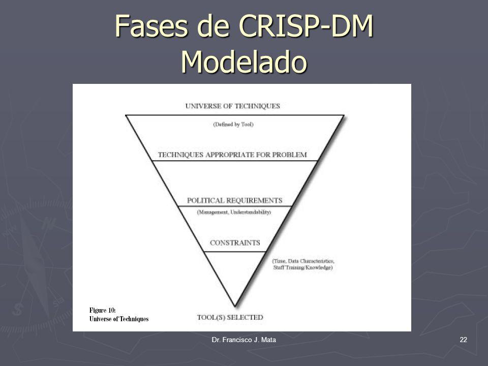 Fases de CRISP-DM Modelado