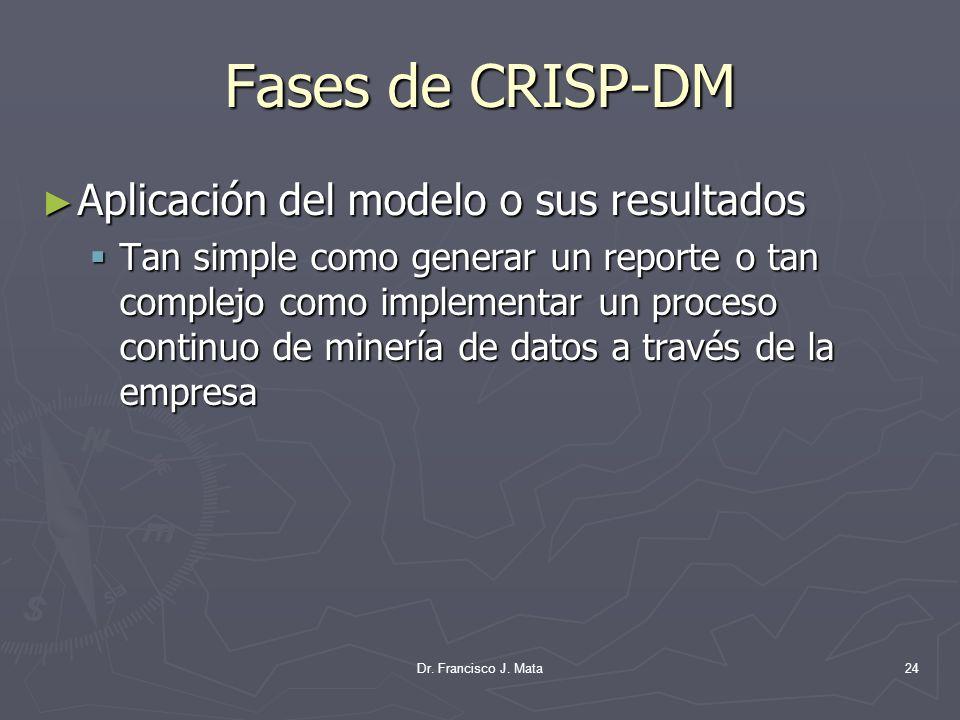 Fases de CRISP-DM Aplicación del modelo o sus resultados