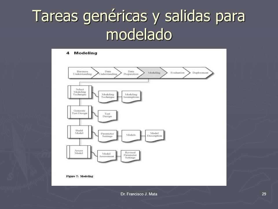 Tareas genéricas y salidas para modelado