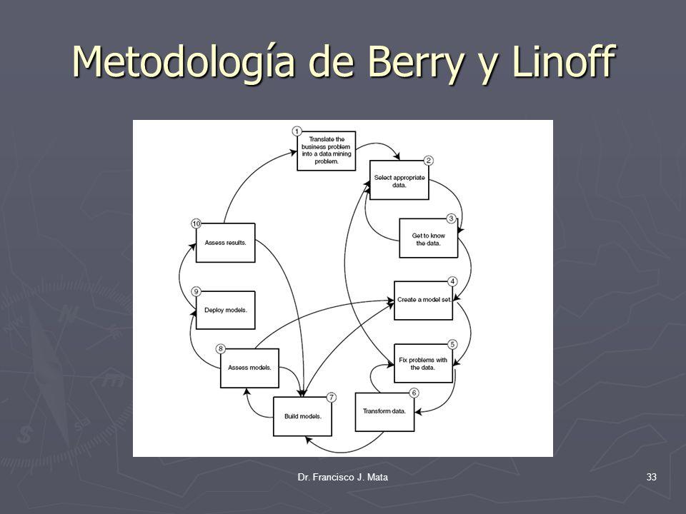 Metodología de Berry y Linoff