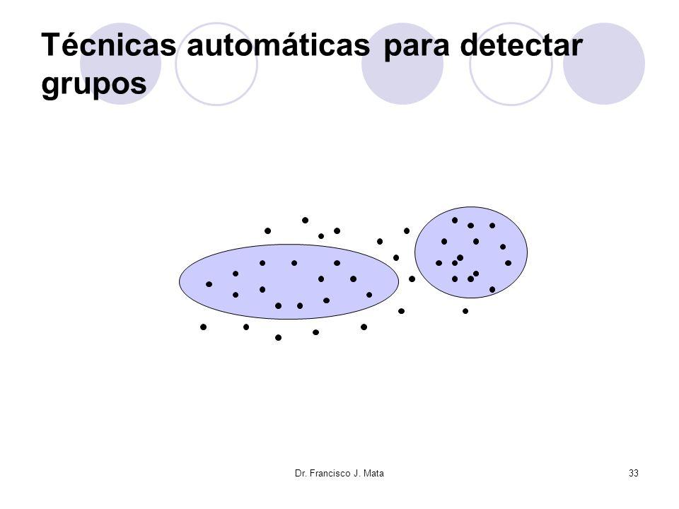 Técnicas automáticas para detectar grupos