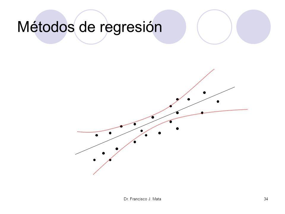Métodos de regresión Dr. Francisco J. Mata