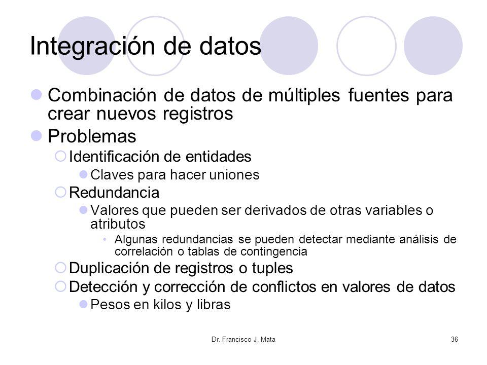 Integración de datos Combinación de datos de múltiples fuentes para crear nuevos registros. Problemas.