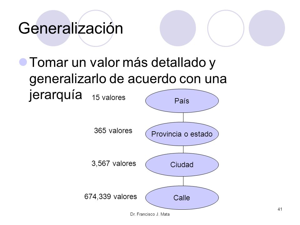 Generalización Tomar un valor más detallado y generalizarlo de acuerdo con una jerarquía. País. 15 valores.