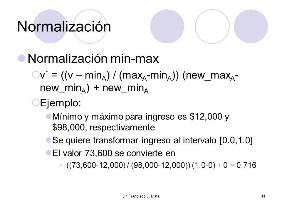 Normalización Normalización min-max