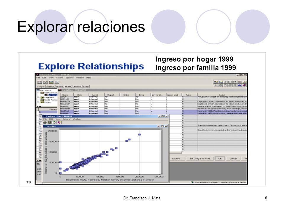 Explorar relaciones Ingreso por hogar 1999 Ingreso por familia 1999