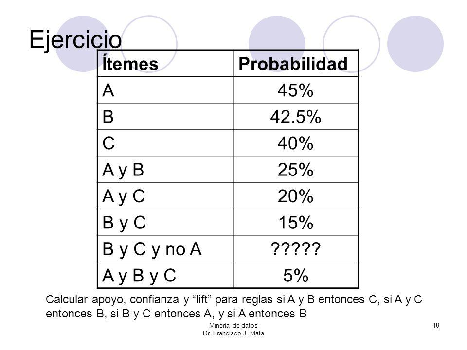 Ejercicio Ítemes Probabilidad A 45% B 42.5% C 40% A y B 25% A y C 20%