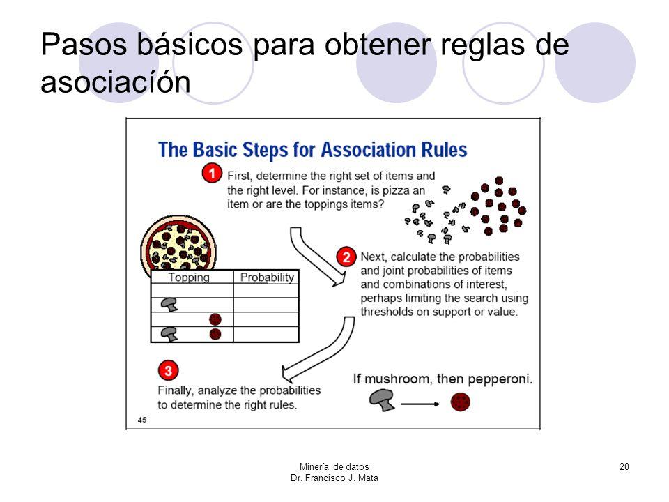 Pasos básicos para obtener reglas de asociacíón