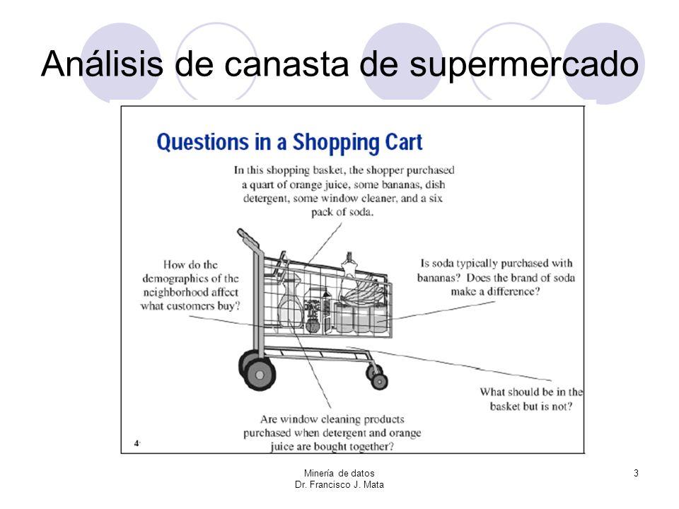 Análisis de canasta de supermercado