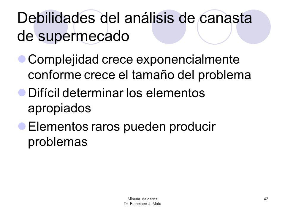 Debilidades del análisis de canasta de supermecado