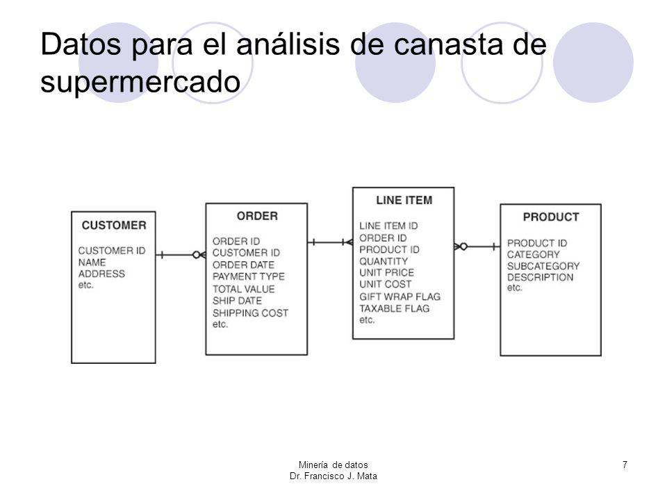 Datos para el análisis de canasta de supermercado