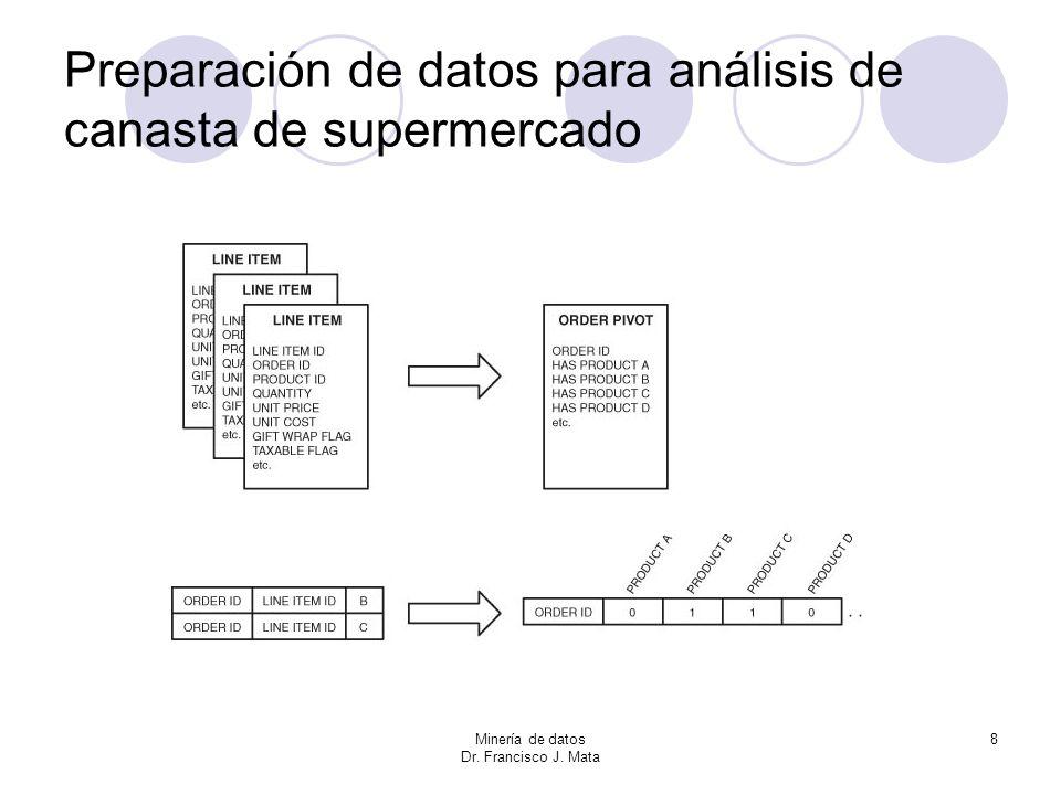 Preparación de datos para análisis de canasta de supermercado