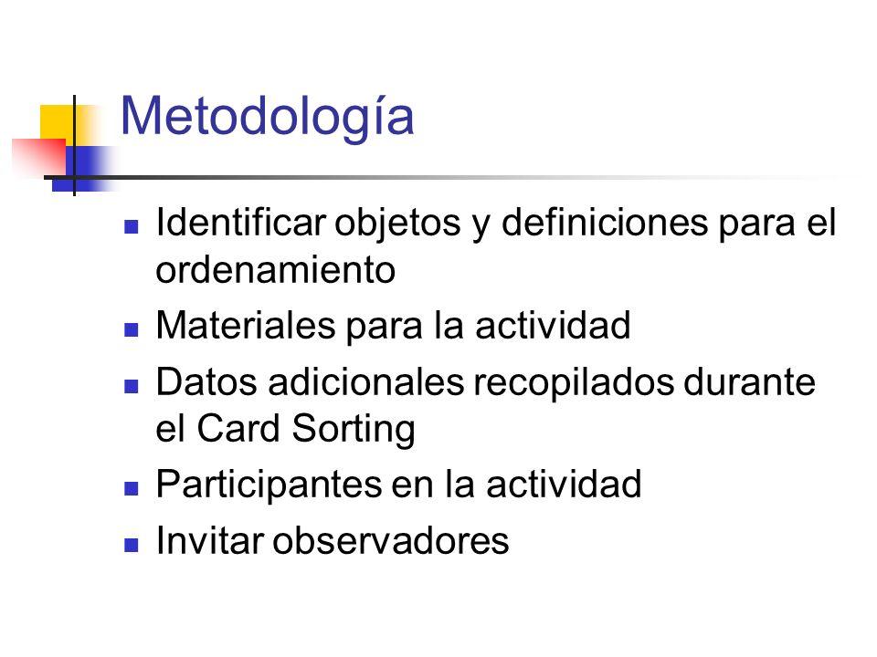 Metodología Identificar objetos y definiciones para el ordenamiento