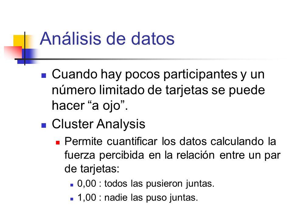 Análisis de datos Cuando hay pocos participantes y un número limitado de tarjetas se puede hacer a ojo .