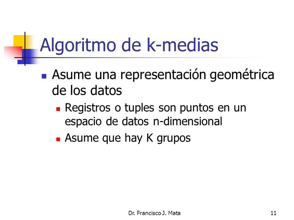 Algoritmo de k-medias Asume una representación geométrica de los datos