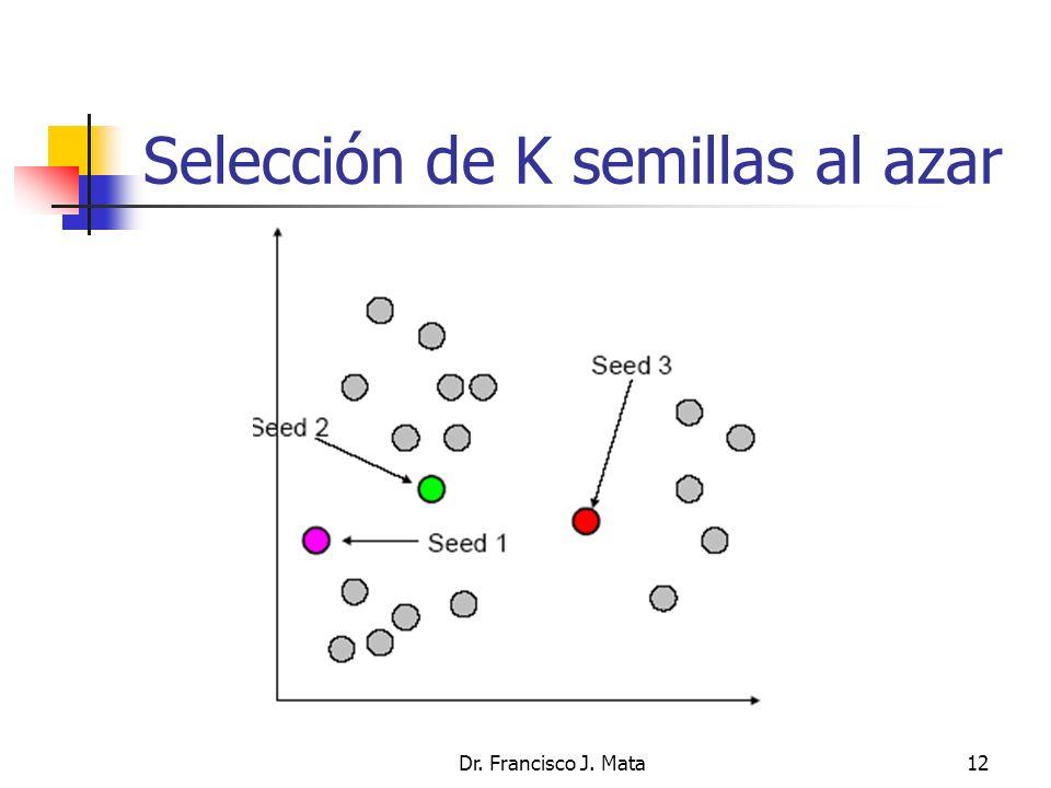 Selección de K semillas al azar