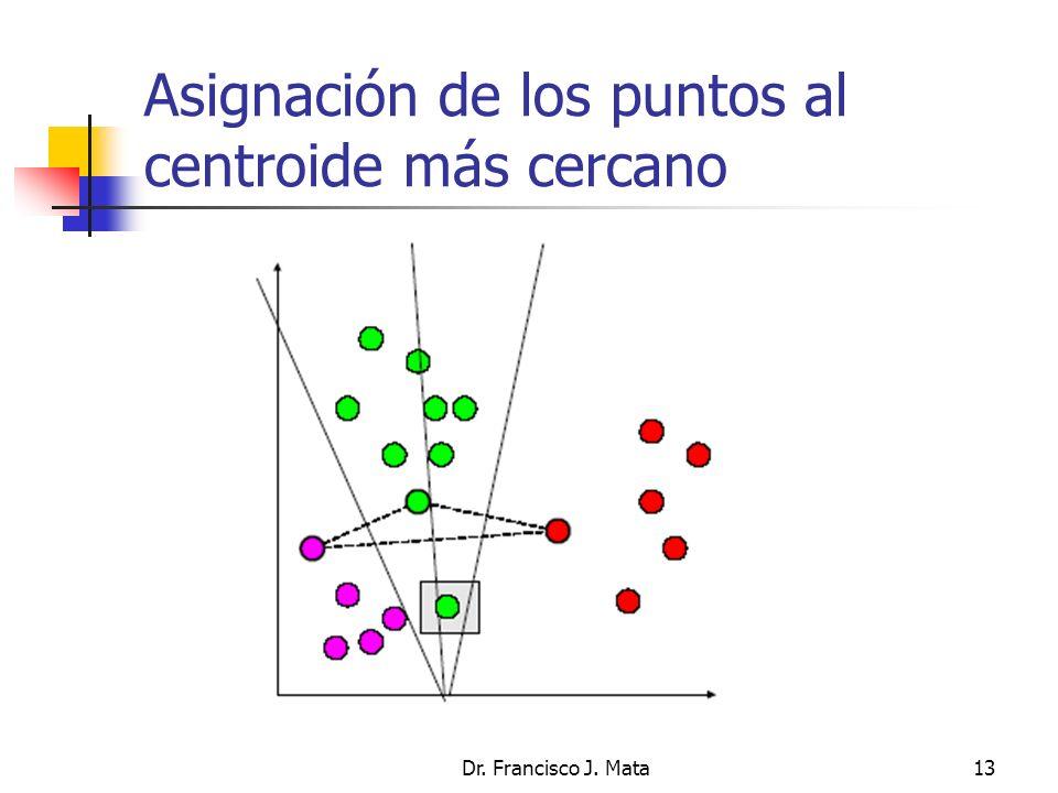 Asignación de los puntos al centroide más cercano