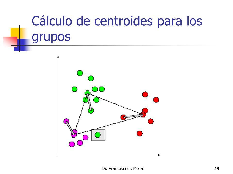 Cálculo de centroides para los grupos