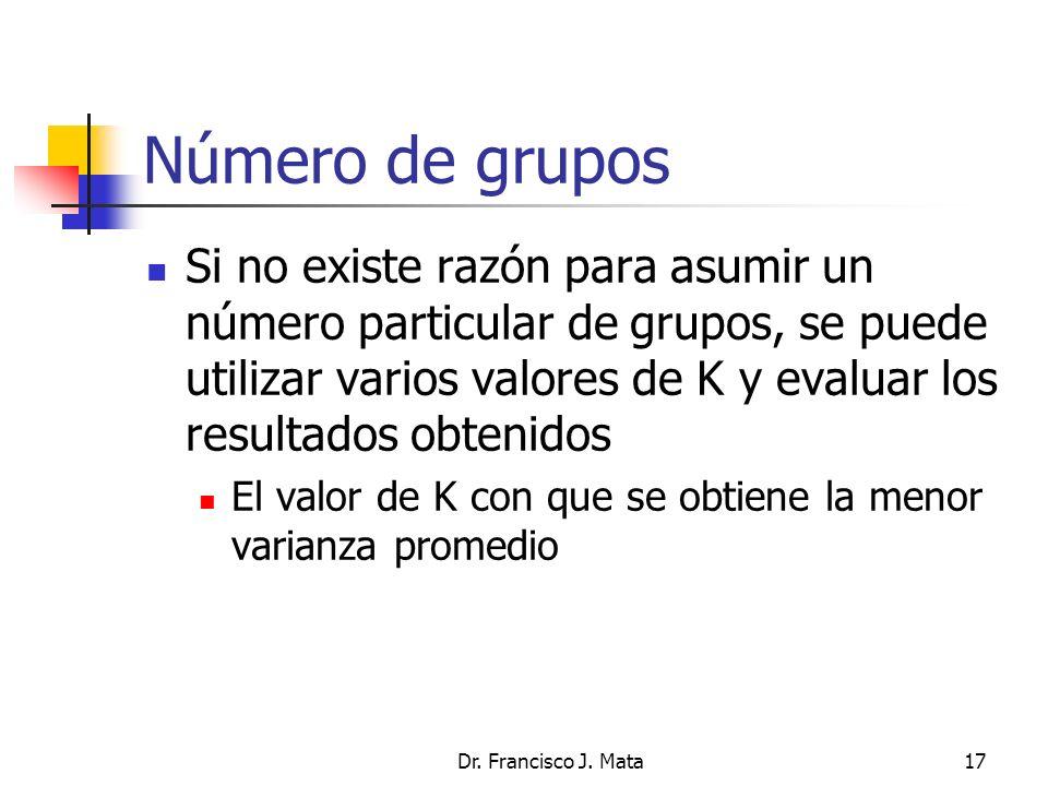 Número de grupos