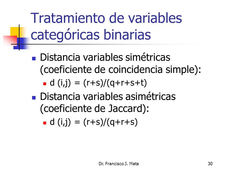 Tratamiento de variables categóricas binarias
