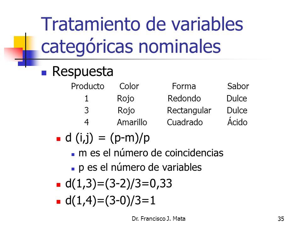 Tratamiento de variables categóricas nominales