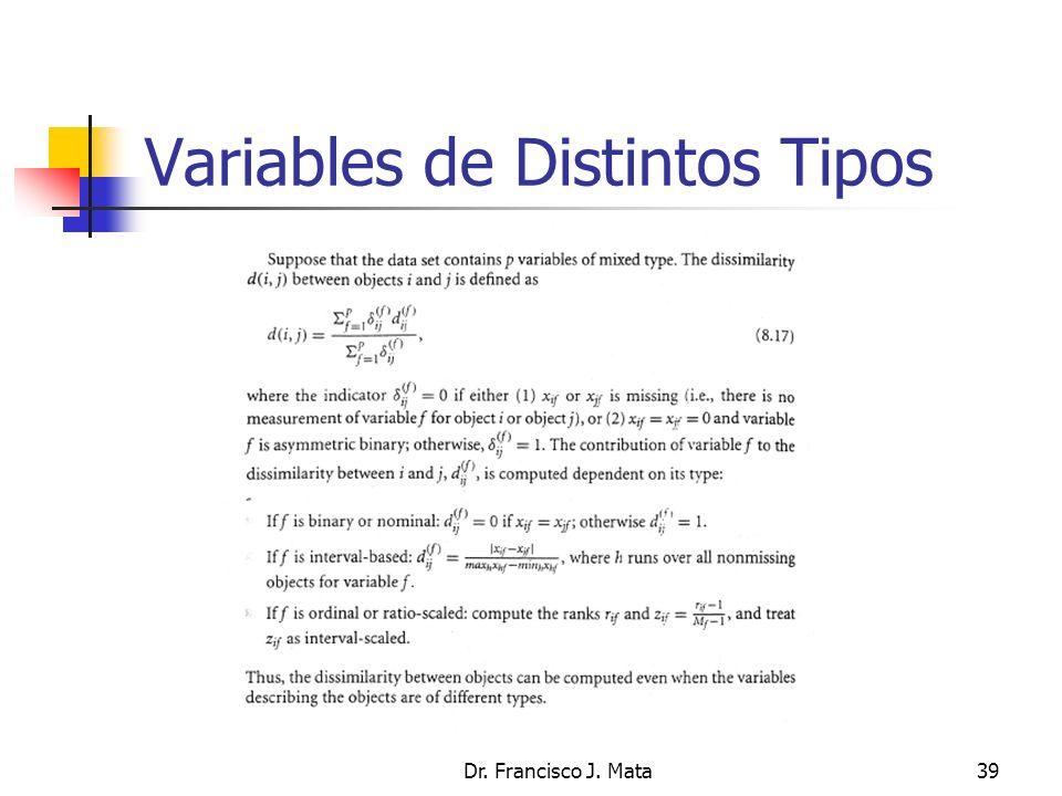 Variables de Distintos Tipos
