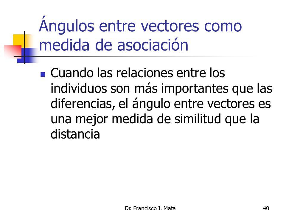 Ángulos entre vectores como medida de asociación
