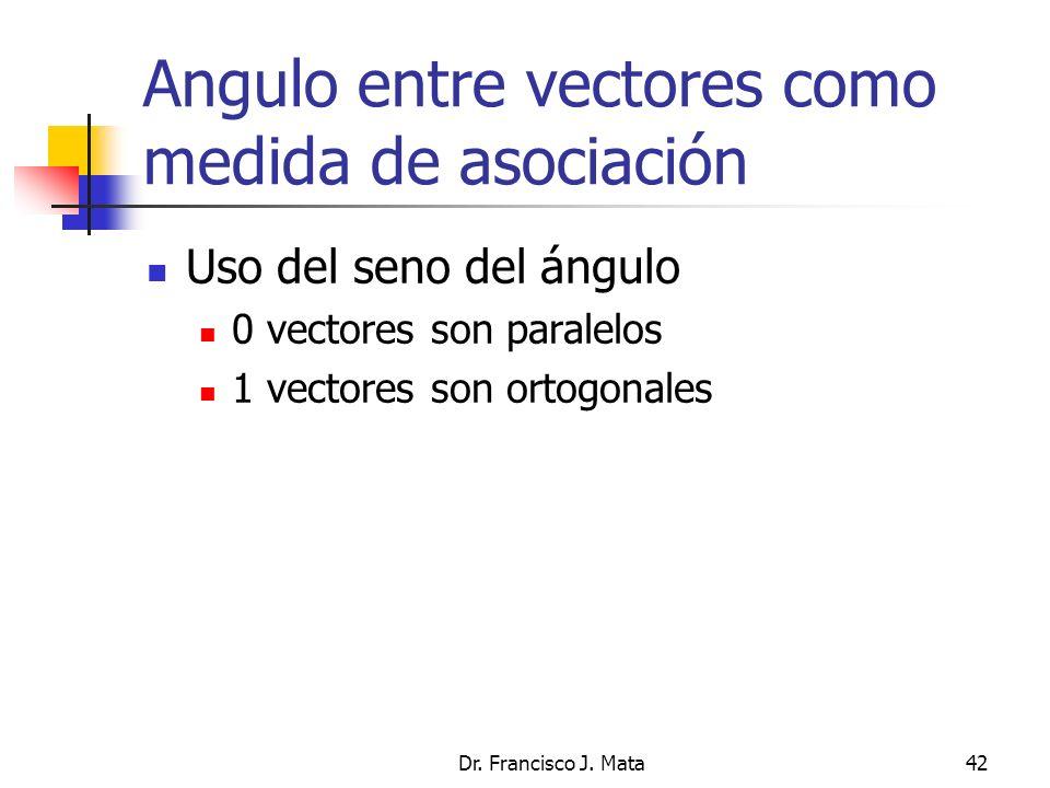 Angulo entre vectores como medida de asociación