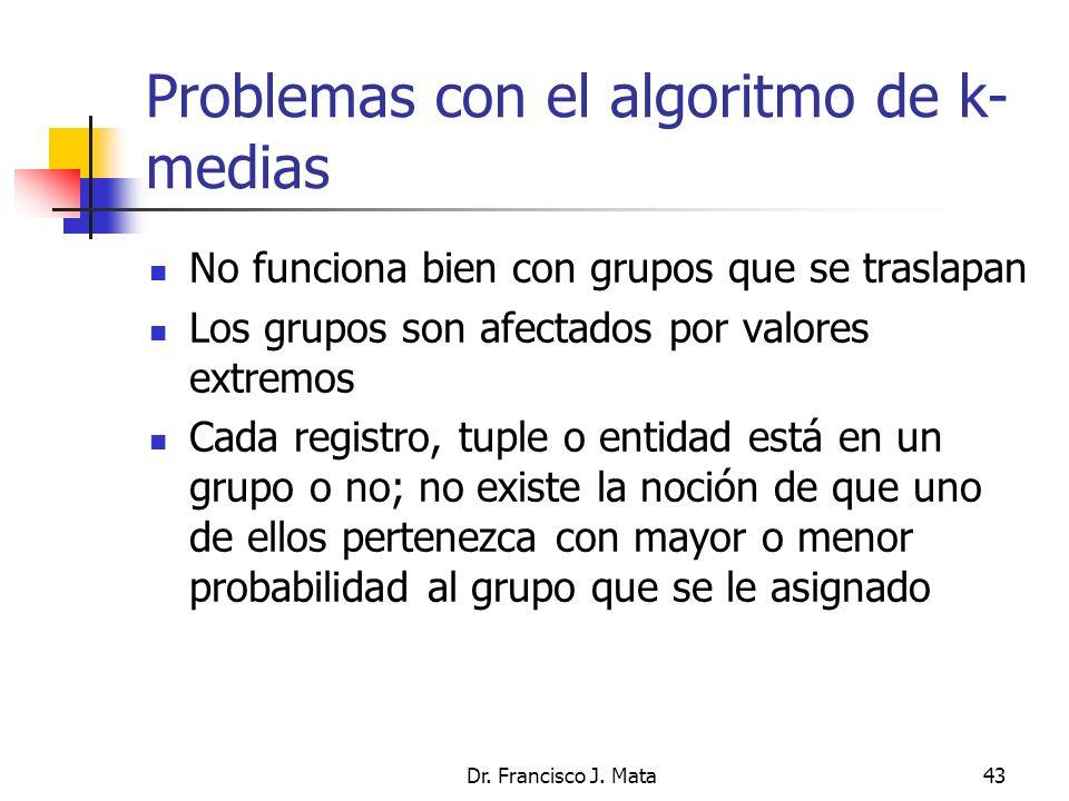 Problemas con el algoritmo de k-medias
