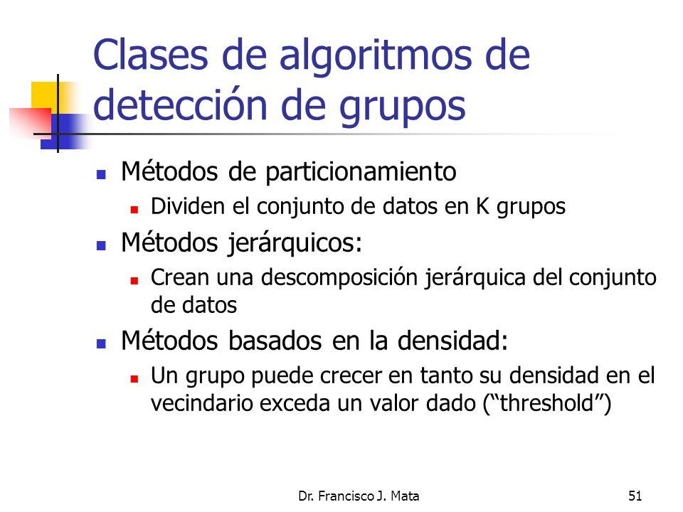 Clases de algoritmos de detección de grupos