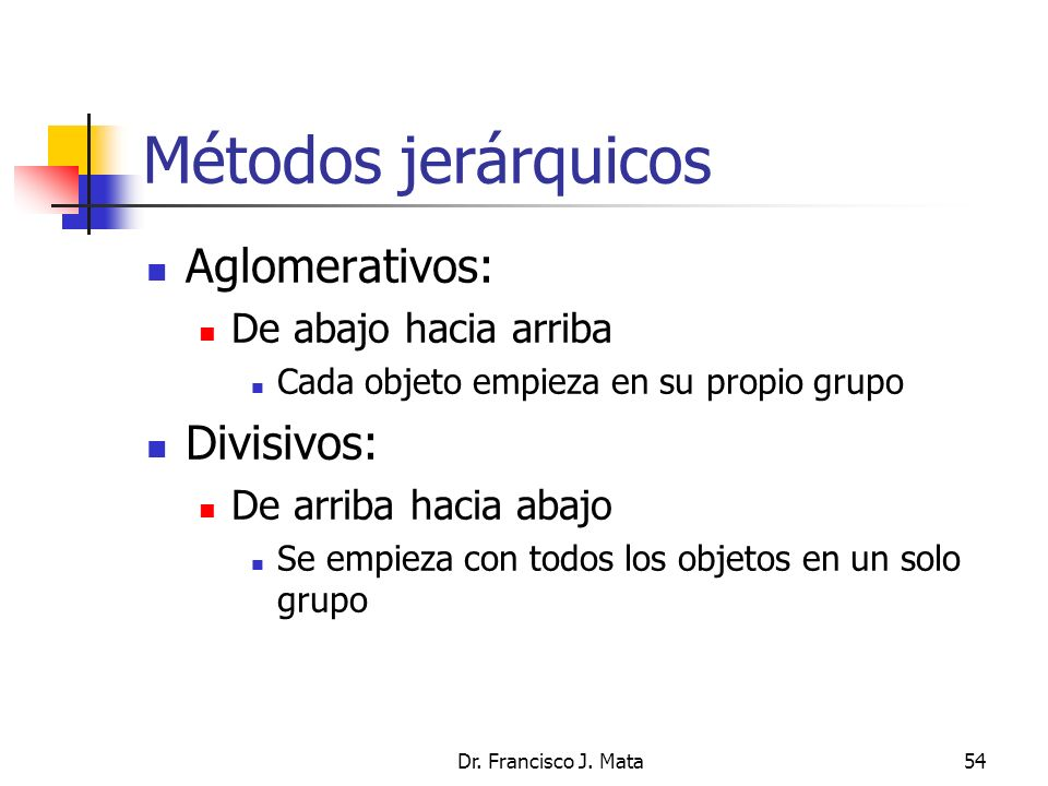 Métodos jerárquicos Aglomerativos: Divisivos: De abajo hacia arriba