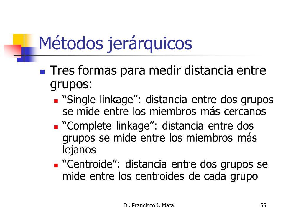 Métodos jerárquicos Tres formas para medir distancia entre grupos: