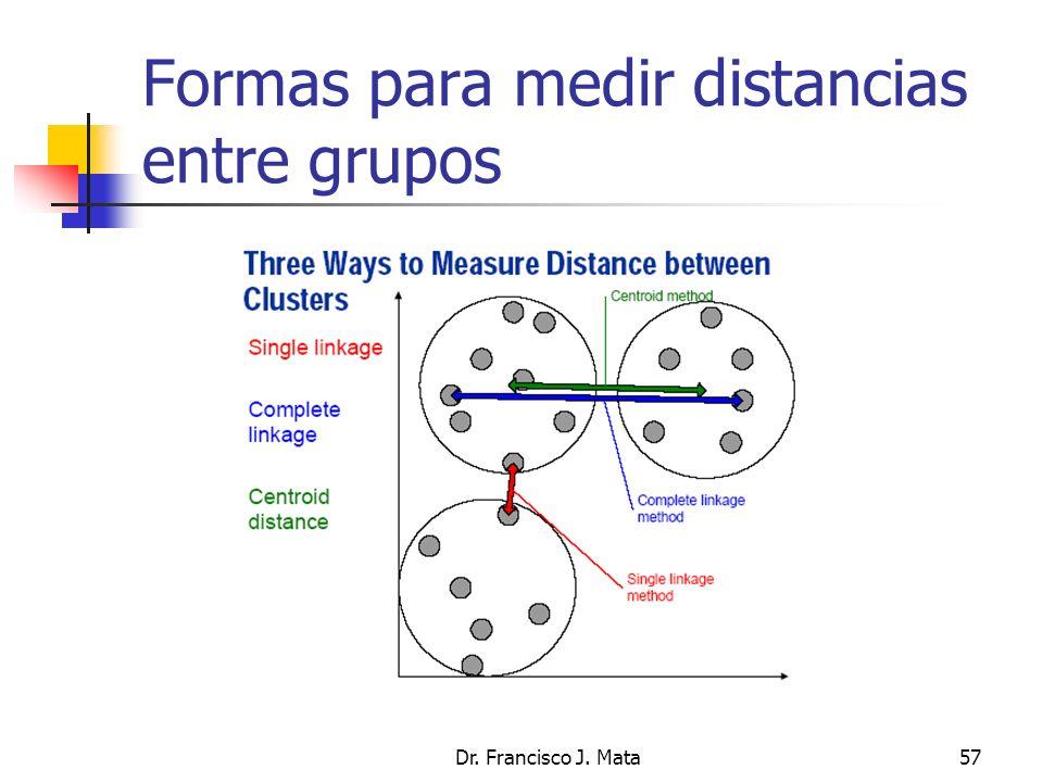 Formas para medir distancias entre grupos