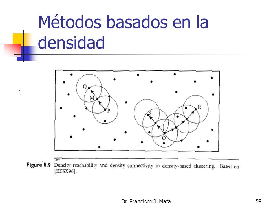Métodos basados en la densidad