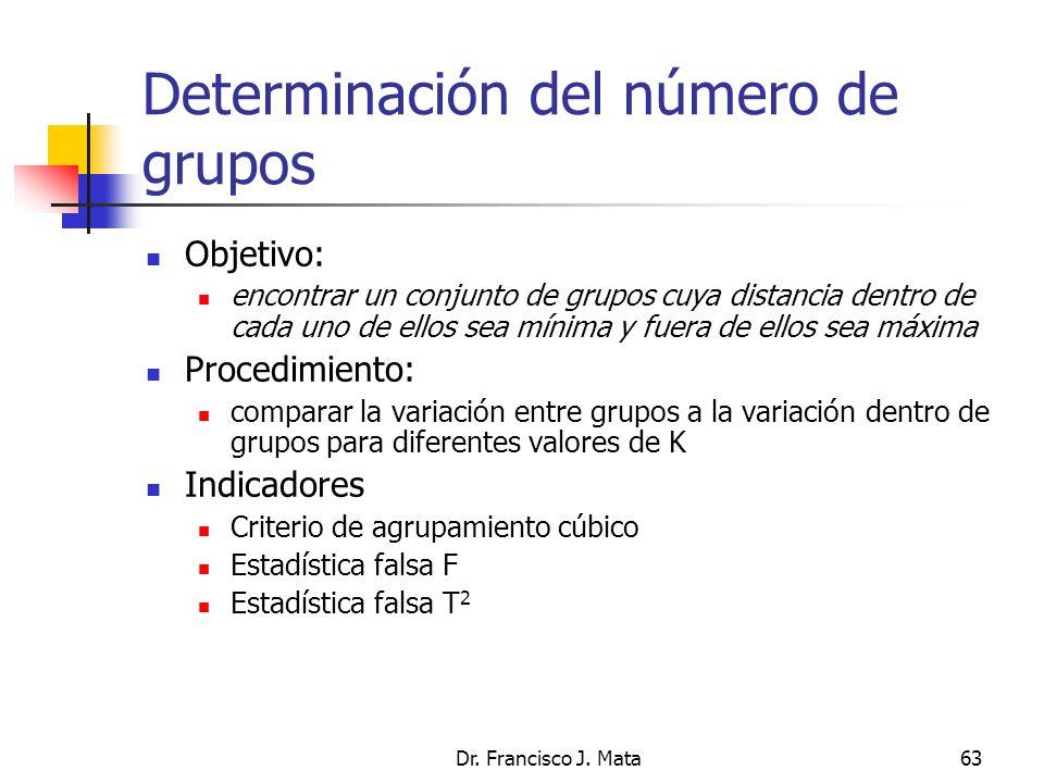 Determinación del número de grupos