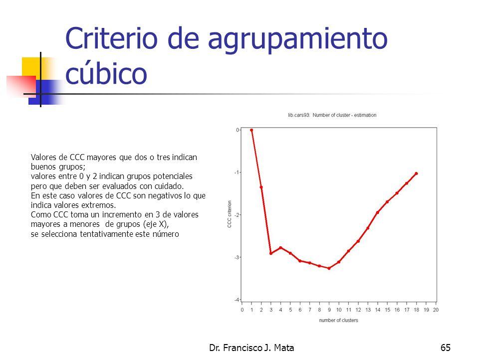Criterio de agrupamiento cúbico