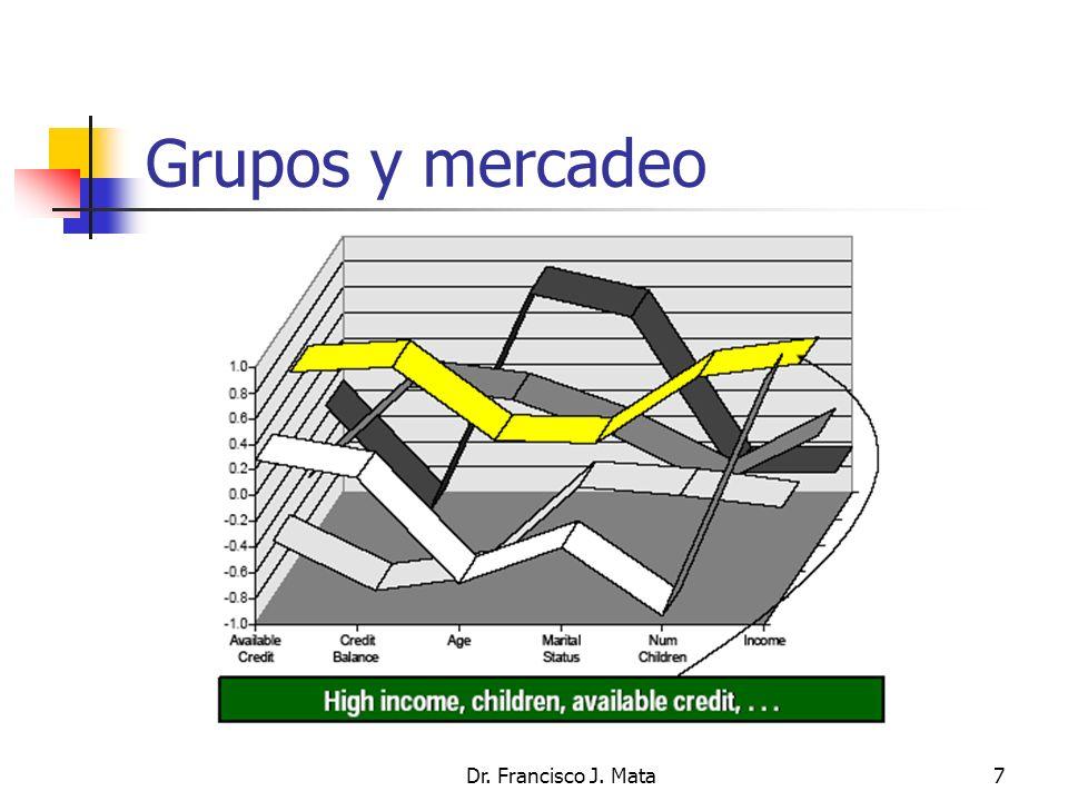 Grupos y mercadeo Dr. Francisco J. Mata