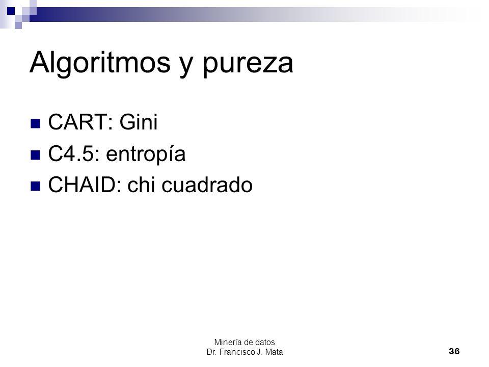 Algoritmos y pureza CART: Gini C4.5: entropía CHAID: chi cuadrado