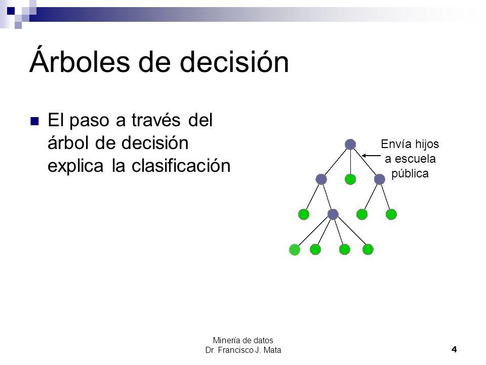 Árboles de decisión El paso a través del árbol de decisión explica la clasificación. Envía hijos. a escuela.