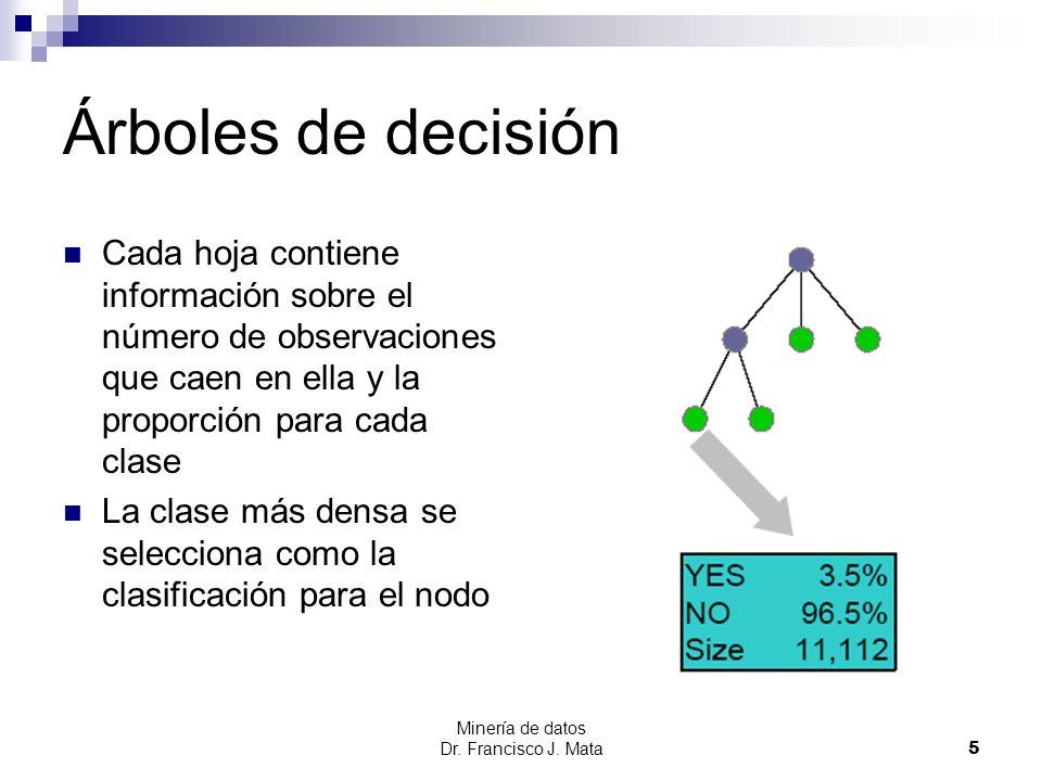 Árboles de decisión Cada hoja contiene información sobre el número de observaciones que caen en ella y la proporción para cada clase.