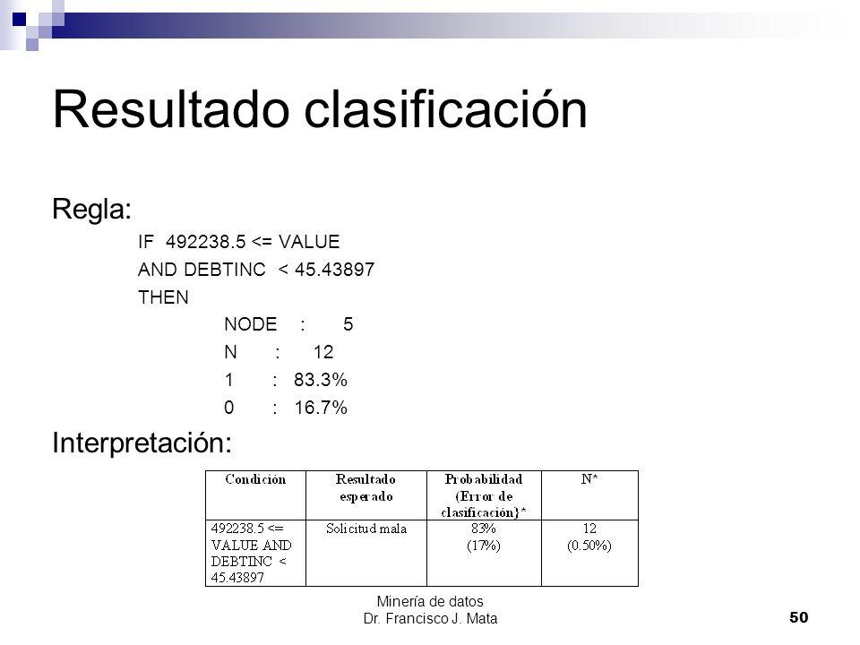Resultado clasificación