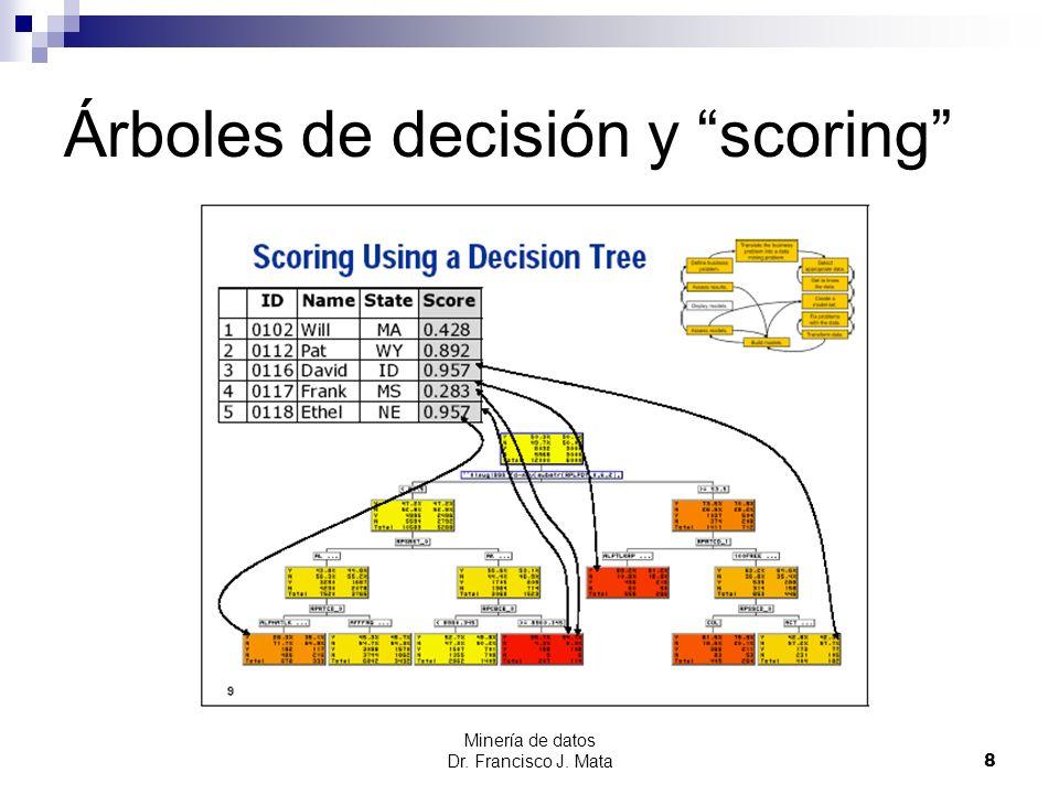 Árboles de decisión y scoring