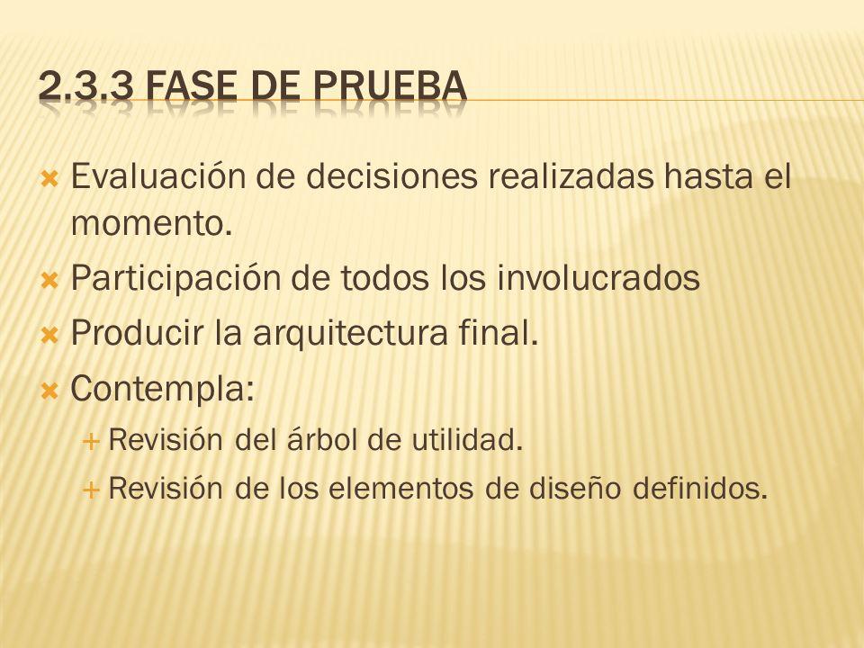 2.3.3 fase de pruebaEvaluación de decisiones realizadas hasta el momento. Participación de todos los involucrados.