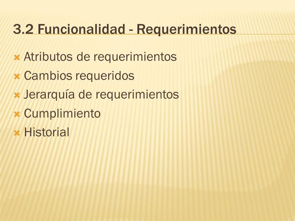 3.2 Funcionalidad - Requerimientos
