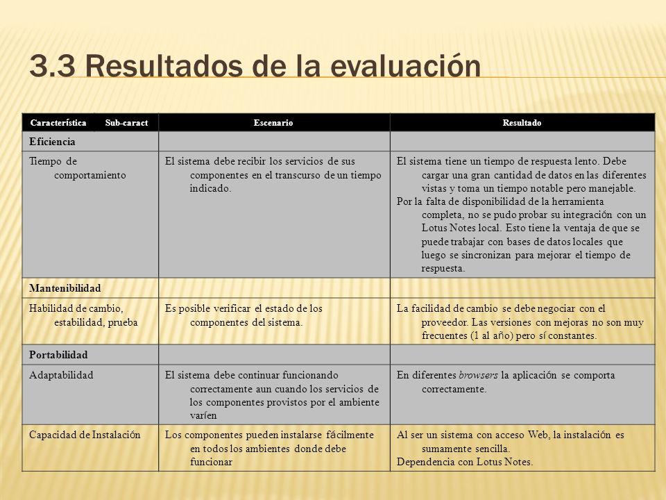 3.3 Resultados de la evaluación