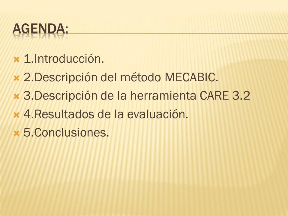 AGENDA: 1.Introducción. 2.Descripción del método MECABIC.